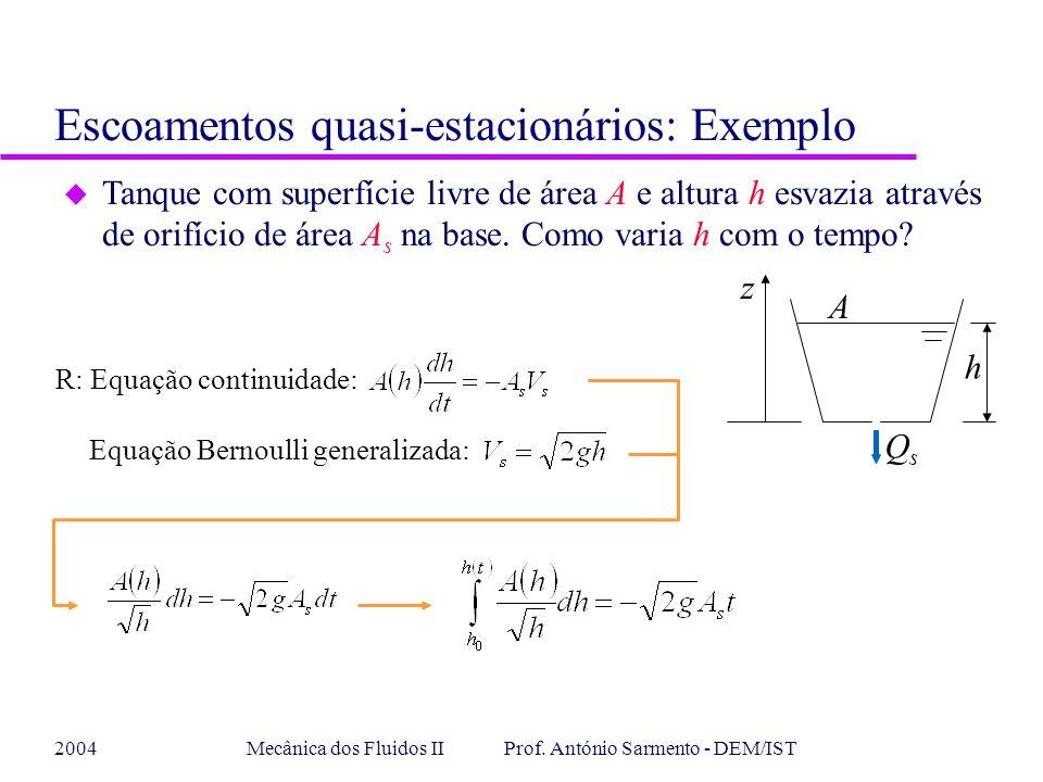 2004Mecânica dos Fluidos II Prof. António Sarmento - DEM/IST R: Equação continuidade: u Tanque com superfície livre de área A e altura h esvazia atrav