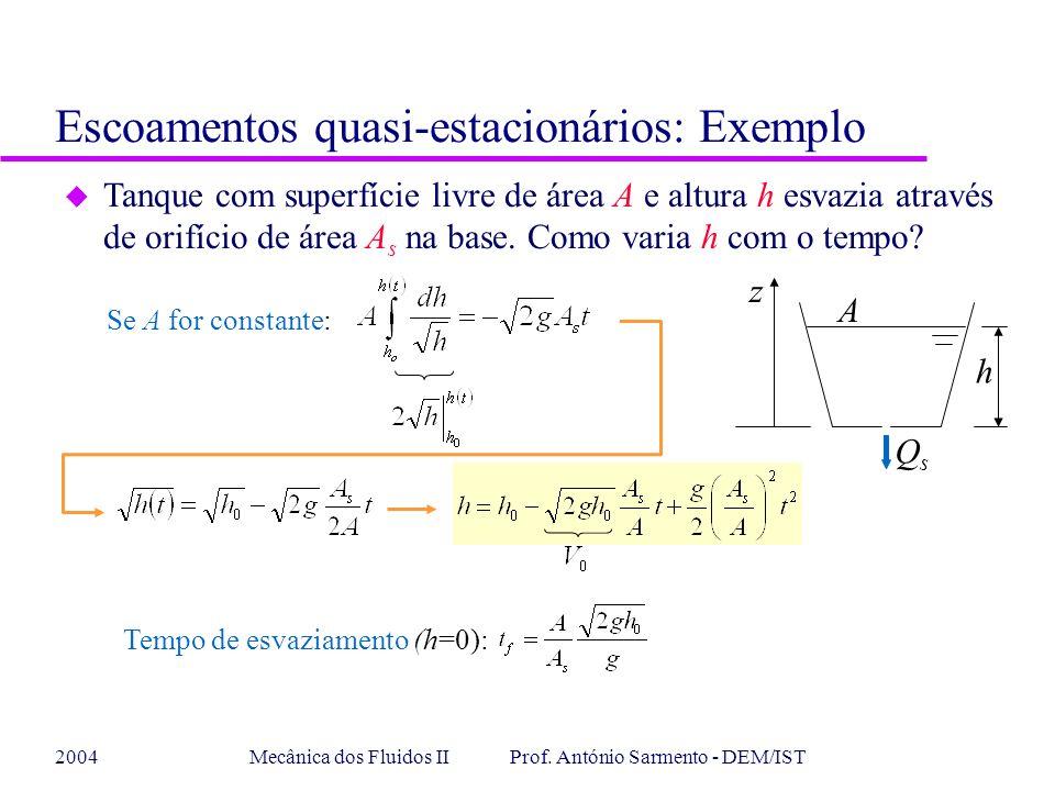 2004Mecânica dos Fluidos II Prof. António Sarmento - DEM/IST u Tanque com superfície livre de área A e altura h esvazia através de orifício de área A