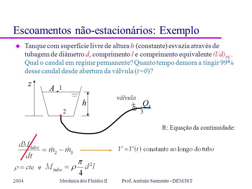 2004Mecânica dos Fluidos II Prof. António Sarmento - DEM/IST u Tanque com superfície livre de altura h (constante) esvazia através de tubagem de diâme