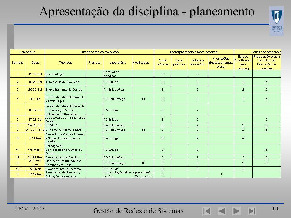 TMV - 2005 Gestão de Redes e de Sistemas Distribuídos 10 Apresentação da disciplina - planeamento