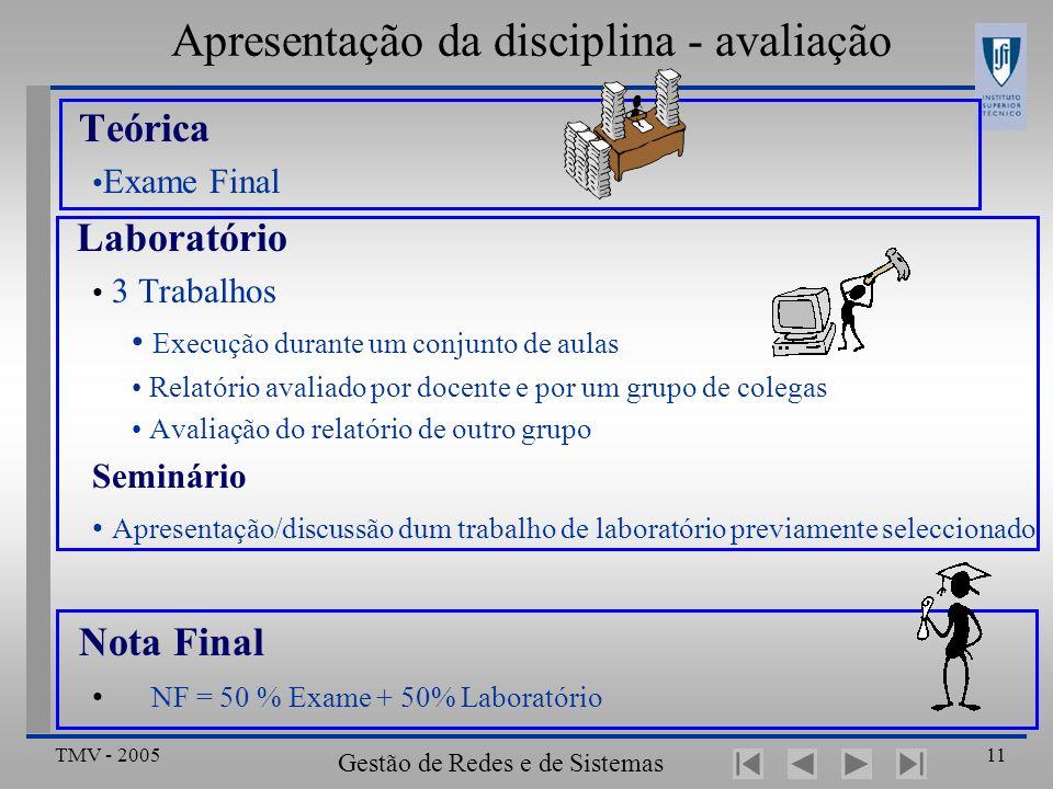 TMV - 2005 Gestão de Redes e de Sistemas Distribuídos 11 Apresentação da disciplina - avaliação Teórica Exame Final Laboratório 3 Trabalhos Execução durante um conjunto de aulas Relatório avaliado por docente e por um grupo de colegas Avaliação do relatório de outro grupo Seminário Apresentação/discussão dum trabalho de laboratório previamente seleccionado Nota Final NF = 50 % Exame + 50% Laboratório
