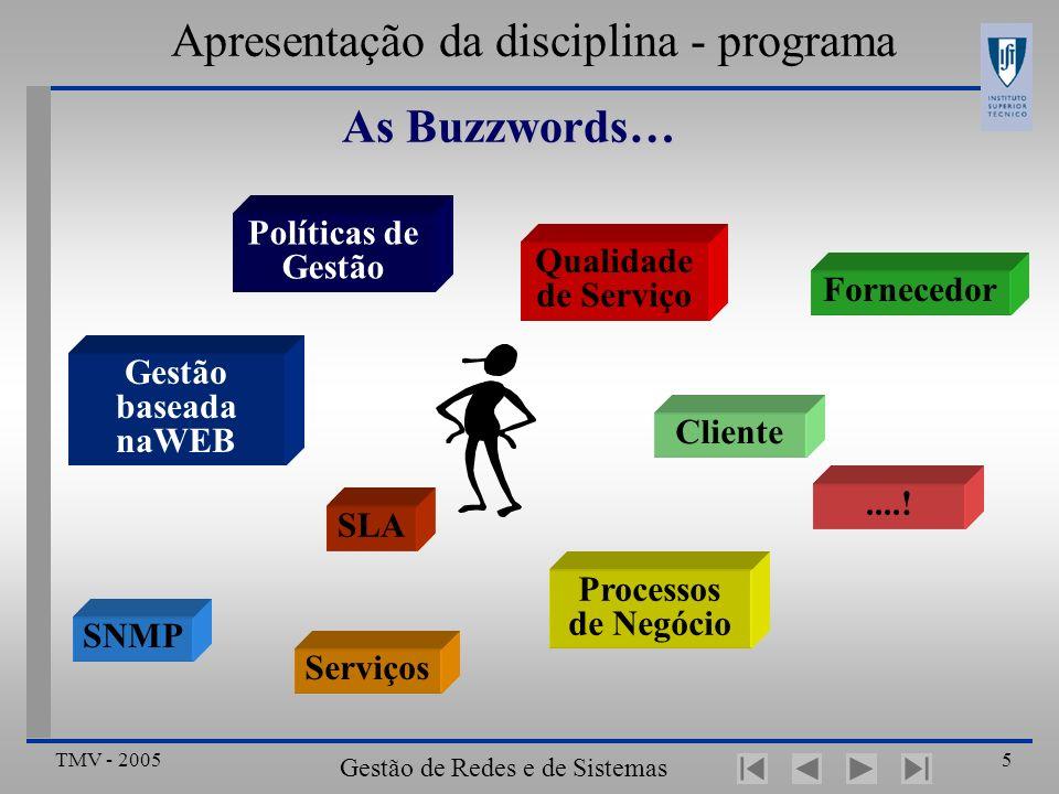 TMV - 2005 Gestão de Redes e de Sistemas Distribuídos 5 Apresentação da disciplina - programa As Buzzwords… SNMP SLA Serviços Qualidade de Serviço Gestão baseada naWEB Políticas de Gestão Processos de Negócio Cliente Fornecedor....!