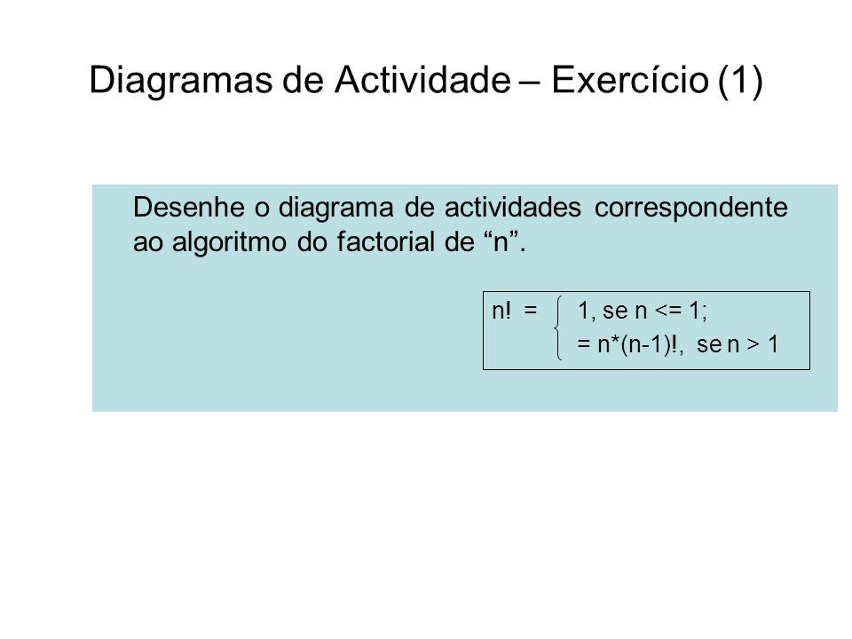 Diagramas de Actividade – Exercício (1) Desenhe o diagrama de actividades correspondente ao algoritmo do factorial de n. n! = 1, se n <= 1; = n*(n-1)!
