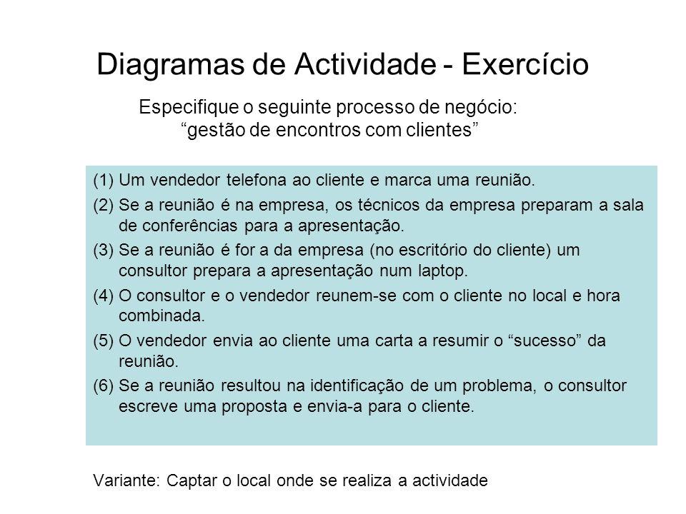 Diagramas de Actividade - Exercício (1)Um vendedor telefona ao cliente e marca uma reunião. (2)Se a reunião é na empresa, os técnicos da empresa prepa