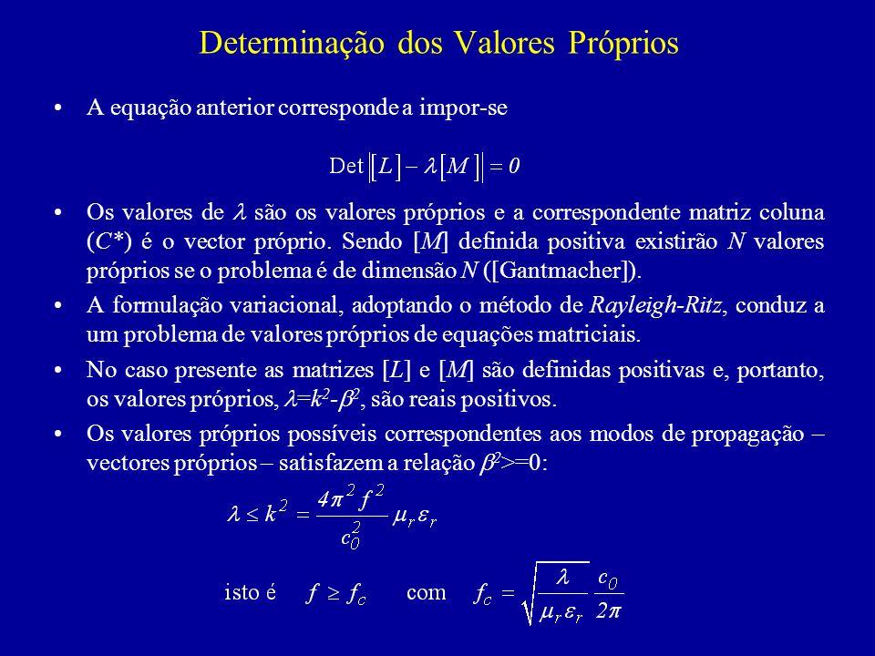 Determinação dos Valores Próprios A equação anterior corresponde a impor-se Os valores de são os valores próprios e a correspondente matriz coluna (C*