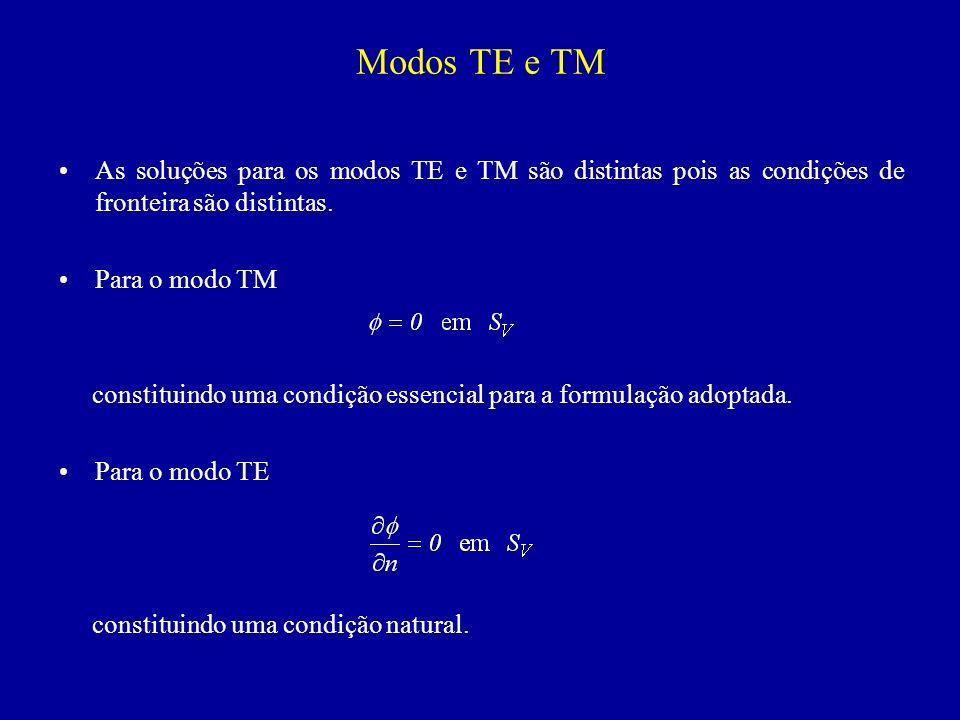 Modos TE e TM As soluções para os modos TE e TM são distintas pois as condições de fronteira são distintas. Para o modo TM constituindo uma condição e