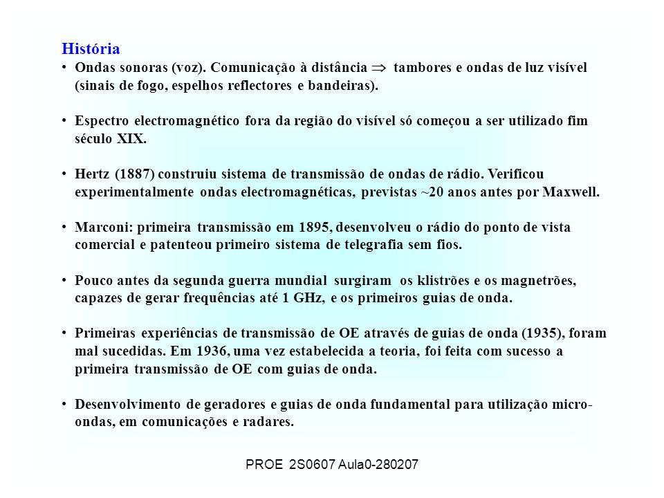 PROE 2S0607 Aula0-280207 História Ondas sonoras (voz). Comunicação à distância tambores e ondas de luz visível (sinais de fogo, espelhos reflectores e