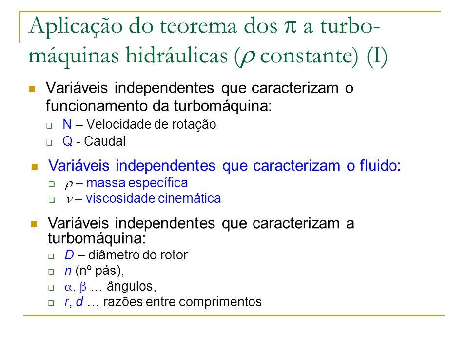 Aplicação do teorema dos a turbo- máquinas hidráulicas ( constante) (I) Variáveis independentes que caracterizam o funcionamento da turbomáquina: N –