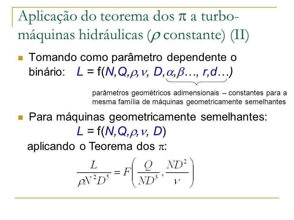 Aplicação do teorema dos a turbo- máquinas hidráulicas ( constante) (II) Tomando como parâmetro dependente o binário: L = f(N,Q,,, D,, …, r,d…) parâme
