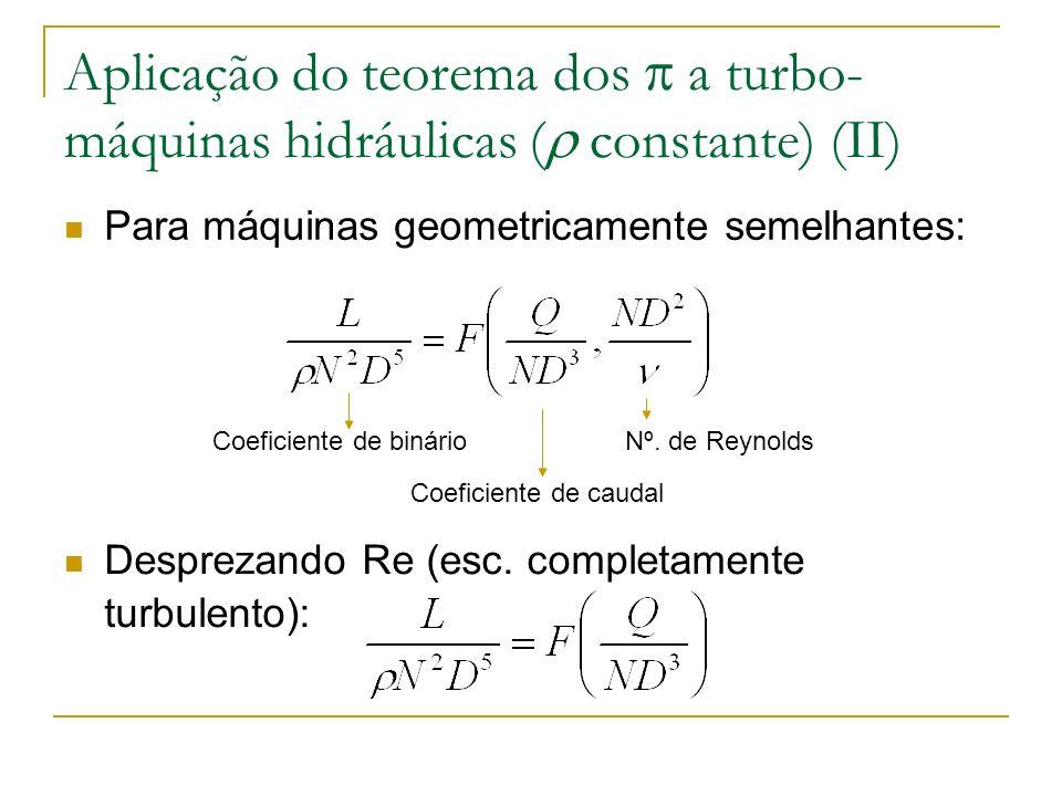 Aplicação do teorema dos a turbo- máquinas hidráulicas ( constante) (II) Para máquinas geometricamente semelhantes: Coeficiente de binário Coeficiente