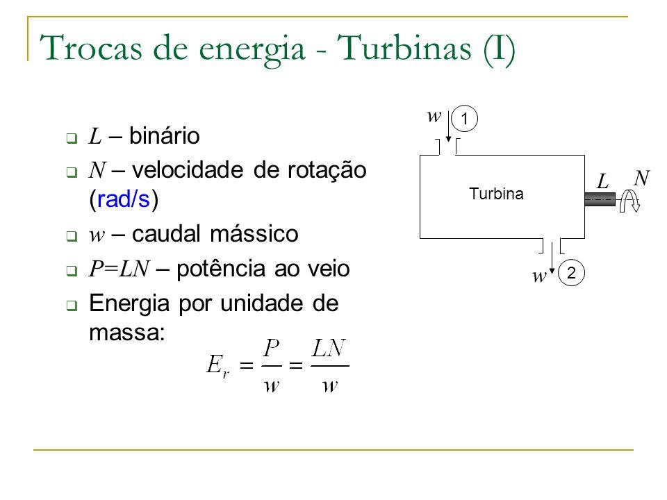 Trocas de energia - Turbinas (I) L – binário N – velocidade de rotação (rad/s) w – caudal mássico P=LN – potência ao veio Energia por unidade de massa