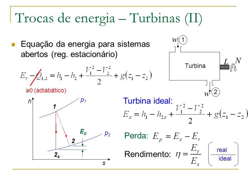 Trocas de energia – Turbinas (II) Equação da energia para sistemas abertos (reg. estacionário) 1 2 w w N L Turbina 2s2s (adiabático) h s p1p1 p2p2 1 2