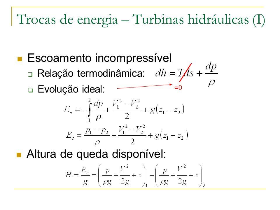 Trocas de energia – Turbinas hidráulicas (II) Altura de queda disponível ( = cte.): Energia mecânica extraída ao fluido por unidade de peso de fluido circulante E s e E r são energias por unidade de massa Potência ao veio ( = cte.):