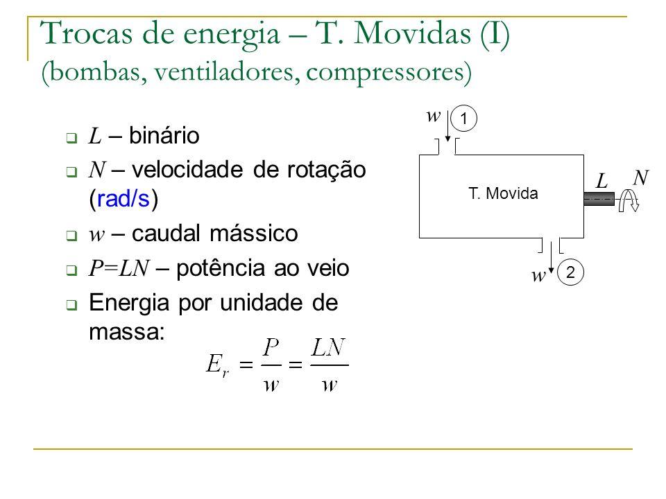 Trocas de energia – T. Movidas (I) (bombas, ventiladores, compressores) L – binário N – velocidade de rotação (rad/s) w – caudal mássico P=LN – potênc