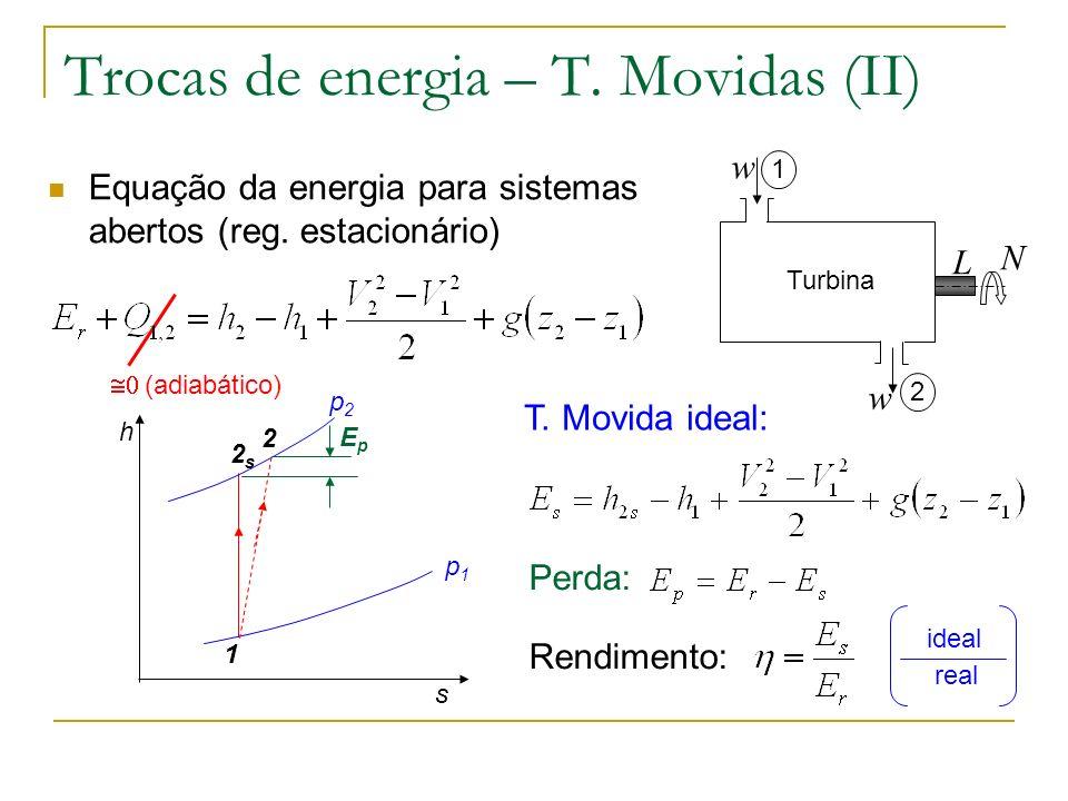 Trocas de energia – T. Movidas (II) Equação da energia para sistemas abertos (reg. estacionário) 1 2 w w N L Turbina 2s2s (adiabático) h s p2p2 p1p1 1