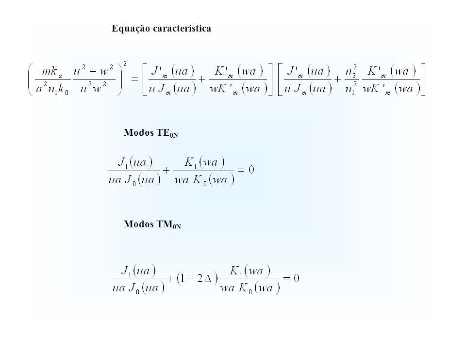 Equação característica Modos TE 0N Modos TM 0N