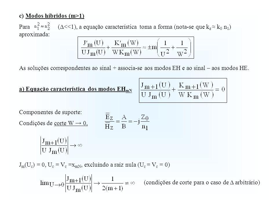 As soluções correspondentes ao sinal + associa-se aos modos EH e ao sinal – aos modos HE. a) Equação característica dos modos EH mN c) Modos híbridos
