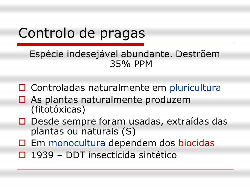 Controlo de pragas Espécie indesejável abundante. Destrõem 35% PPM Controladas naturalmente em pluricultura As plantas naturalmente produzem (fitotóxi