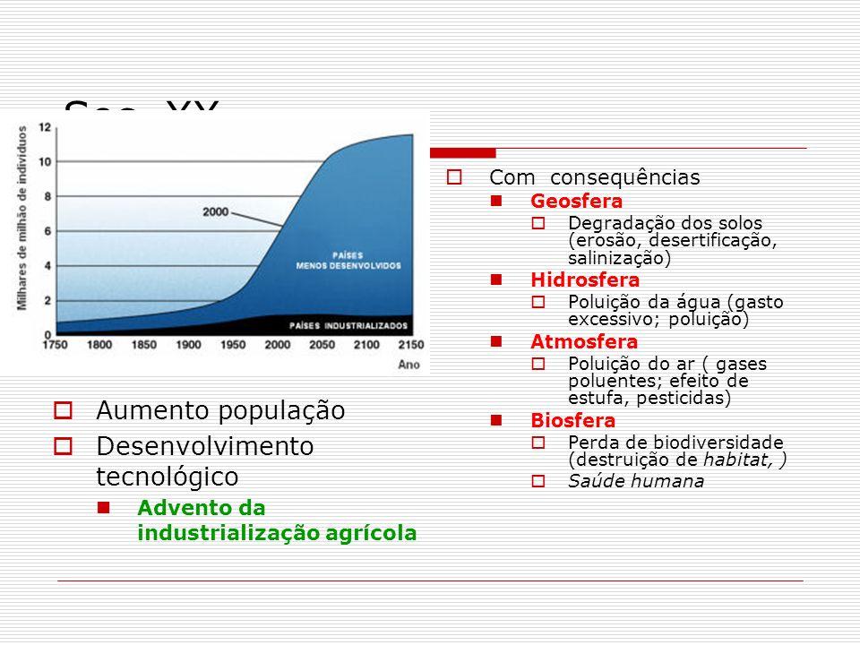 Sec. XX Com consequências Geosfera Degradação dos solos (erosão, desertificação, salinização) Hidrosfera Poluição da água (gasto excessivo; poluição)