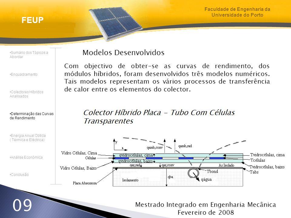 Mestrado Integrado em Engenharia Mecânica Fevereiro de 2008 09 Modelos Desenvolvidos Com objectivo de obter-se as curvas de rendimento, dos módulos hí