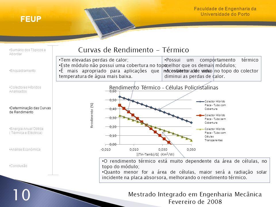 Mestrado Integrado em Engenharia Mecânica Fevereiro de 2008 10 Curvas de Rendimento - Térmico Possui um comportamento térmico melhor que os demais mód