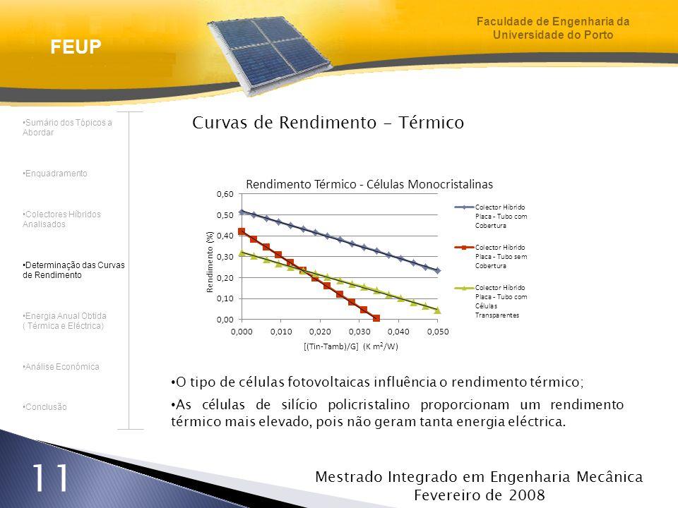 Mestrado Integrado em Engenharia Mecânica Fevereiro de 2008 11 Curvas de Rendimento - Térmico O tipo de células fotovoltaicas influência o rendimento