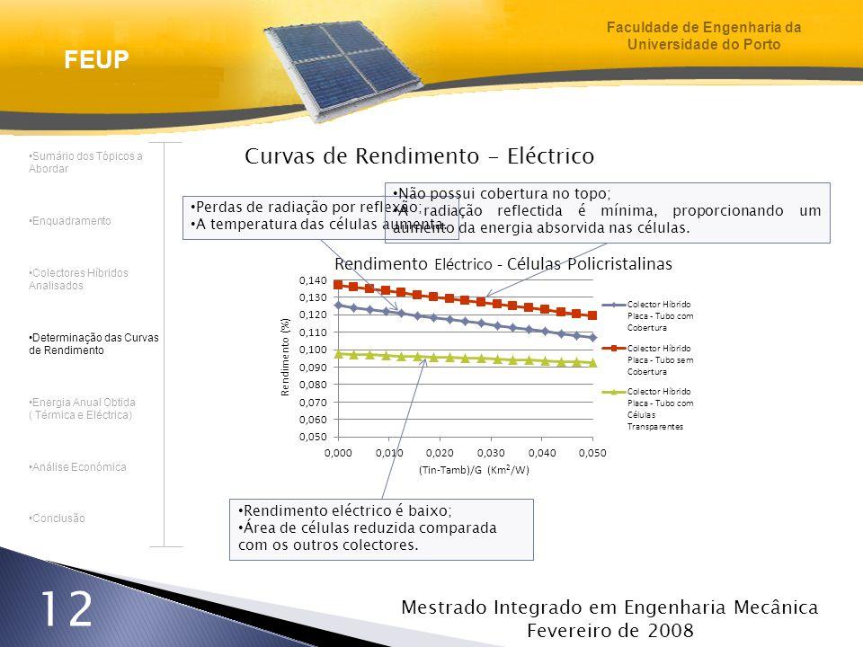 Mestrado Integrado em Engenharia Mecânica Fevereiro de 2008 12 Curvas de Rendimento - Eléctrico Perdas de radiação por reflexão; A temperatura das cél