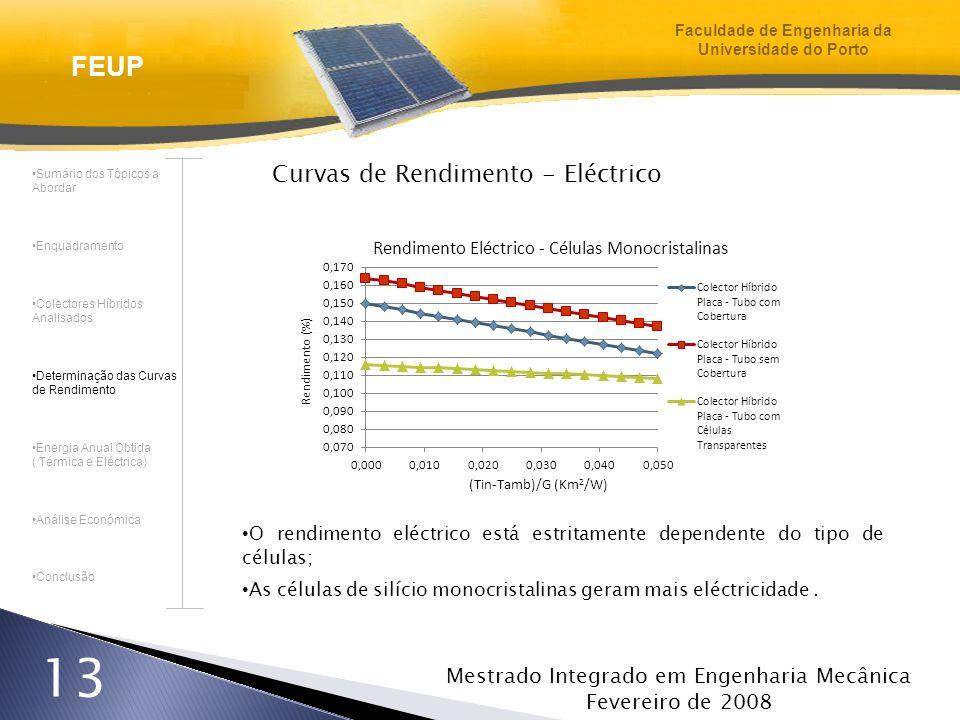 Mestrado Integrado em Engenharia Mecânica Fevereiro de 2008 13 Curvas de Rendimento - Eléctrico O rendimento eléctrico está estritamente dependente do