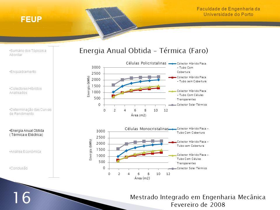 Mestrado Integrado em Engenharia Mecânica Fevereiro de 2008 16 Energia Anual Obtida – Térmica (Faro) Sumário dos Tópicos a Abordar Enquadramento Colec