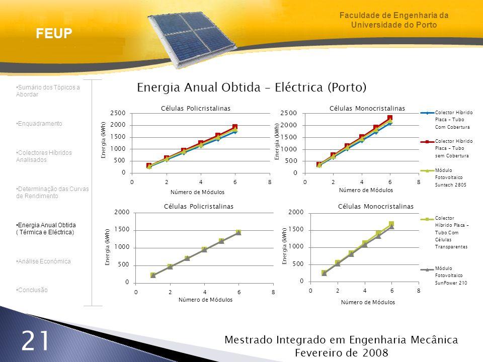 Mestrado Integrado em Engenharia Mecânica Fevereiro de 2008 21 Energia Anual Obtida – Eléctrica (Porto) Sumário dos Tópicos a Abordar Enquadramento Co