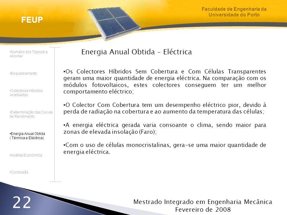 Mestrado Integrado em Engenharia Mecânica Fevereiro de 2008 22 Energia Anual Obtida – Eléctrica Os Colectores Híbridos Sem Cobertura e Com Células Tra