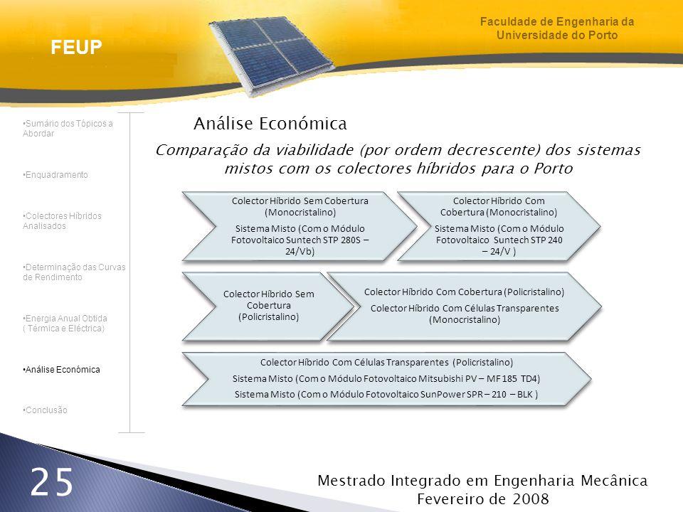 Mestrado Integrado em Engenharia Mecânica Fevereiro de 2008 25 Análise Económica Comparação da viabilidade (por ordem decrescente) dos sistemas mistos