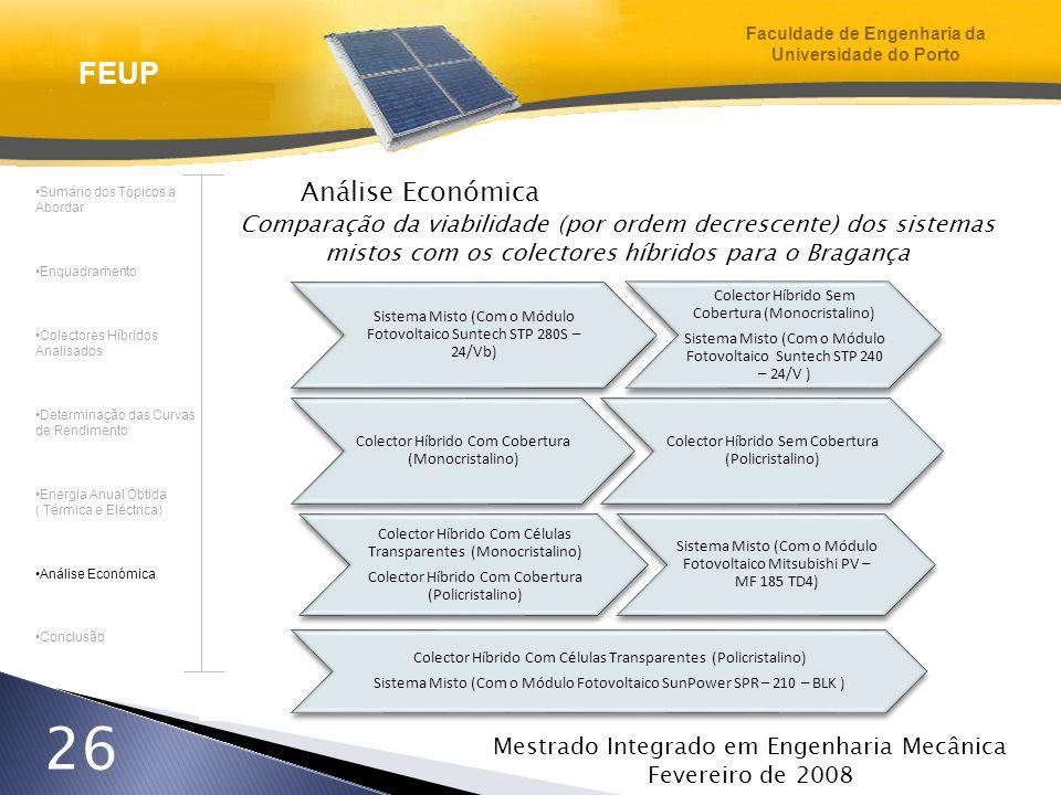 Mestrado Integrado em Engenharia Mecânica Fevereiro de 2008 26 Análise Económica Comparação da viabilidade (por ordem decrescente) dos sistemas mistos