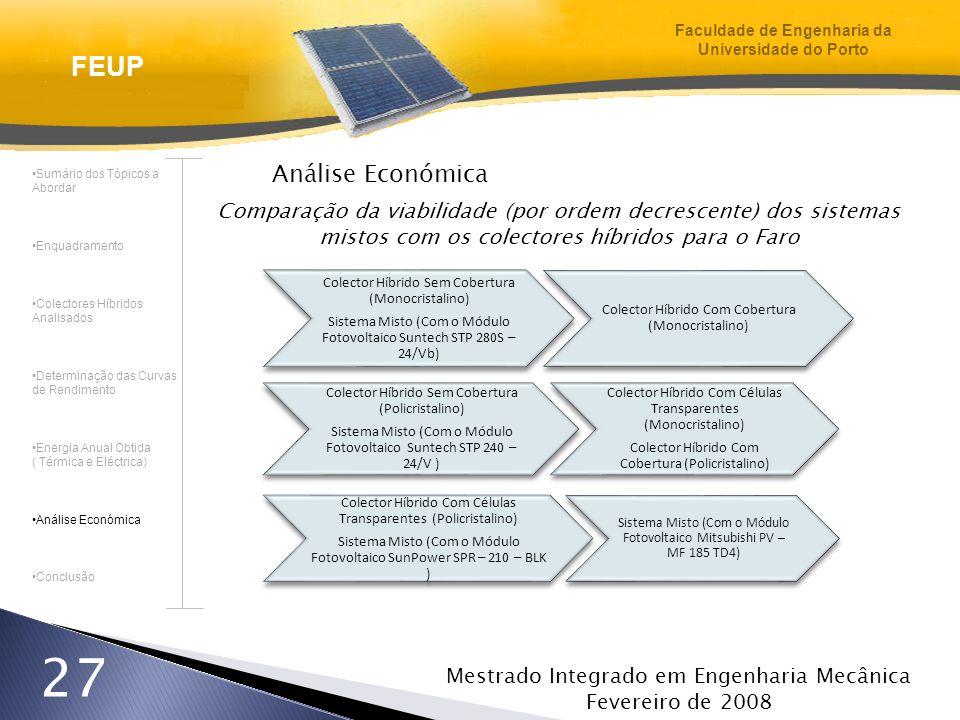 Mestrado Integrado em Engenharia Mecânica Fevereiro de 2008 27 Análise Económica Comparação da viabilidade (por ordem decrescente) dos sistemas mistos