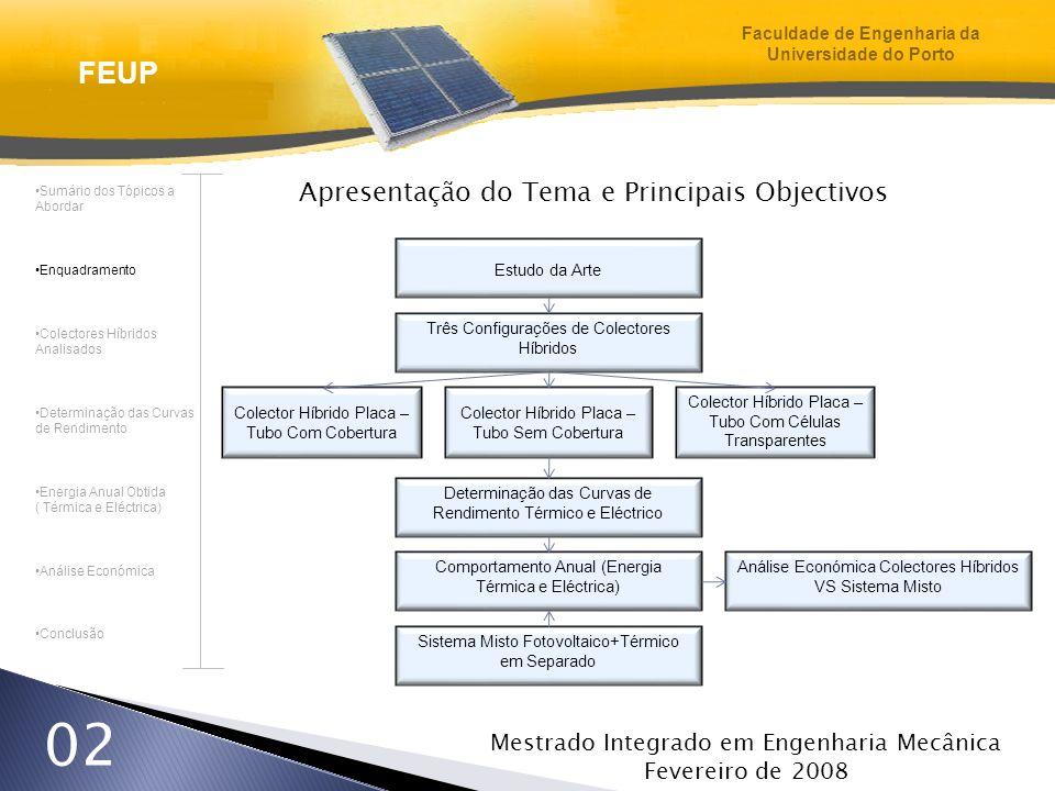 Mestrado Integrado em Engenharia Mecânica Fevereiro de 2008 02 Apresentação do Tema e Principais Objectivos Três Configurações de Colectores Híbridos