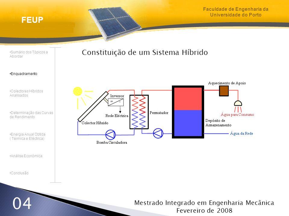 Mestrado Integrado em Engenharia Mecânica Fevereiro de 2008 25 Análise Económica Comparação da viabilidade (por ordem decrescente) dos sistemas mistos com os colectores híbridos para o Porto Colector Híbrido Sem Cobertura (Monocristalino) Sistema Misto (Com o Módulo Fotovoltaico Suntech STP 280S – 24/Vb) Colector Híbrido Com Cobertura (Monocristalino) Sistema Misto (Com o Módulo Fotovoltaico Suntech STP 240 – 24/V ) Colector Híbrido Sem Cobertura (Policristalino) Colector Híbrido Com Cobertura (Policristalino) Colector Híbrido Com Células Transparentes (Monocristalino) Colector Híbrido Com Células Transparentes (Policristalino) Sistema Misto (Com o Módulo Fotovoltaico Mitsubishi PV – MF 185 TD4) Sistema Misto (Com o Módulo Fotovoltaico SunPower SPR – 210 – BLK ) Sumário dos Tópicos a Abordar Enquadramento Colectores Híbridos Analisados Determinação das Curvas de Rendimento Energia Anual Obtida ( Térmica e Eléctrica) Análise Económica Conclusão FEUP Faculdade de Engenharia da Universidade do Porto