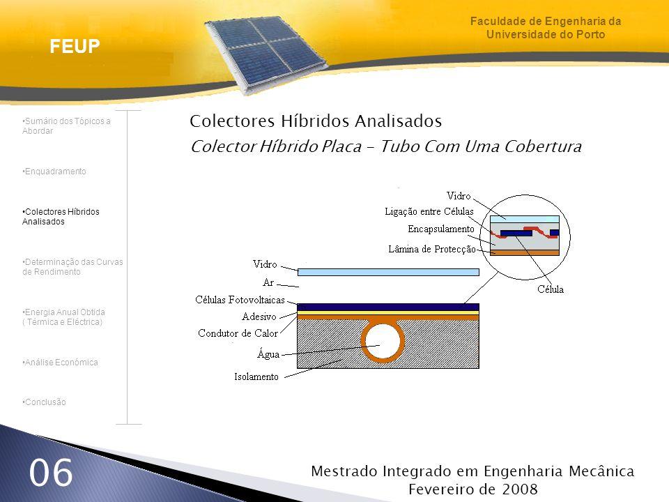 Mestrado Integrado em Engenharia Mecânica Fevereiro de 2008 06 Colectores Híbridos Analisados Colector Híbrido Placa - Tubo Com Uma Cobertura Sumário