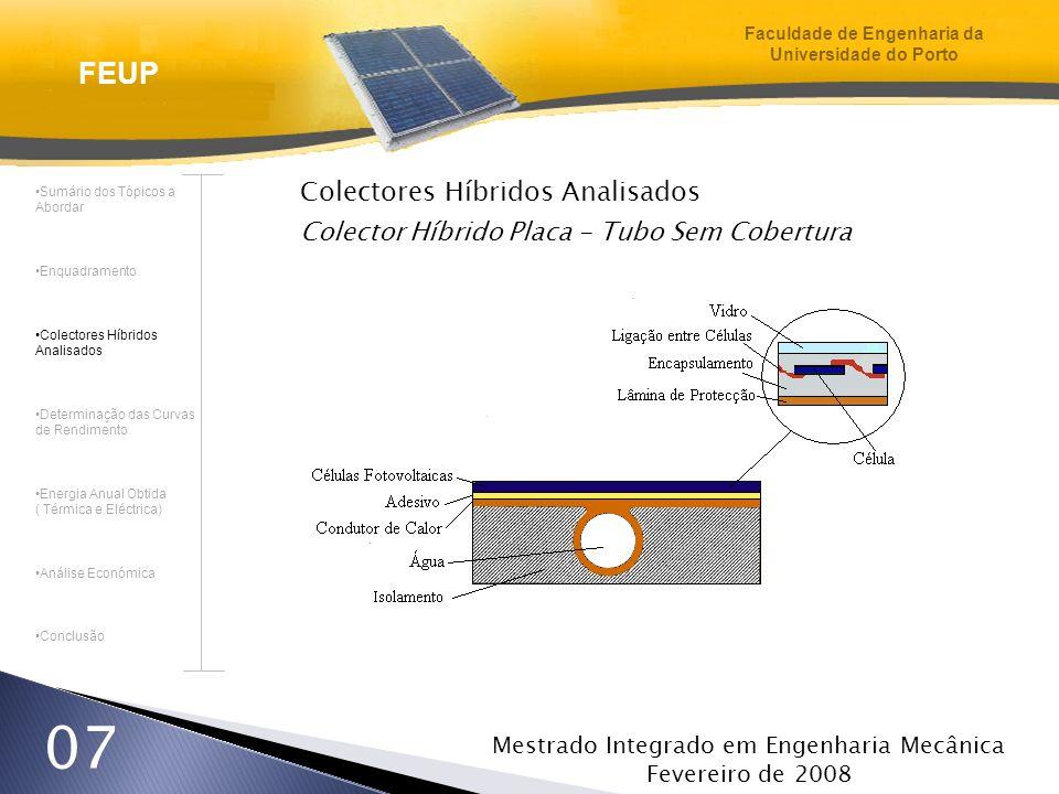 Mestrado Integrado em Engenharia Mecânica Fevereiro de 2008 07 Colectores Híbridos Analisados Colector Híbrido Placa - Tubo Sem Cobertura Sumário dos