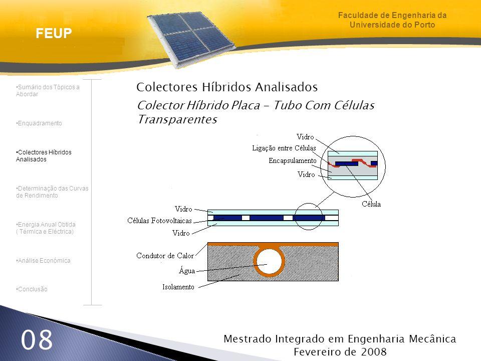 Mestrado Integrado em Engenharia Mecânica Fevereiro de 2008 08 Colectores Híbridos Analisados Colector Híbrido Placa - Tubo Com Células Transparentes