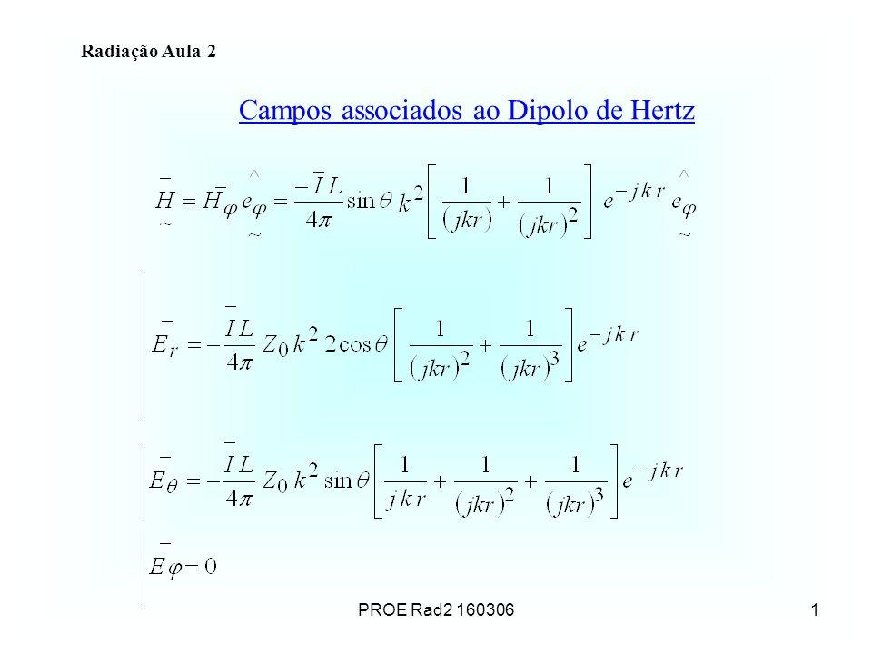 PROE Rad2 1603061 Campos associados ao Dipolo de Hertz Radiação Aula 2