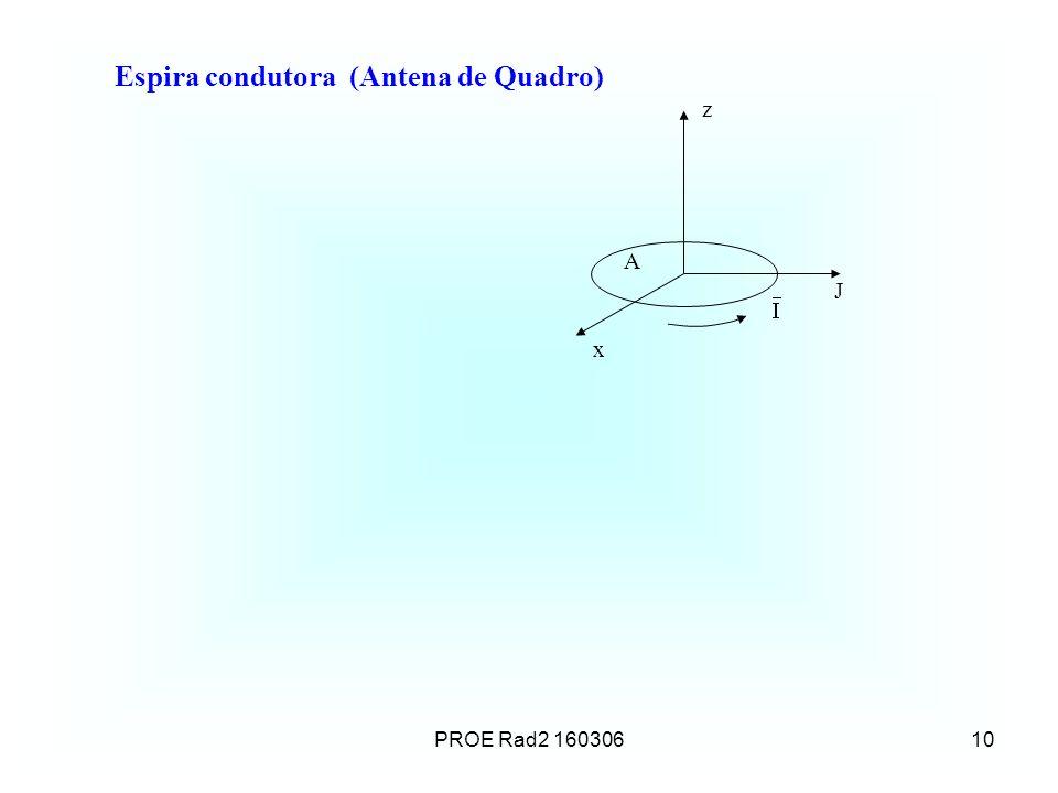 PROE Rad2 16030610 z J x A Espira condutora (Antena de Quadro)