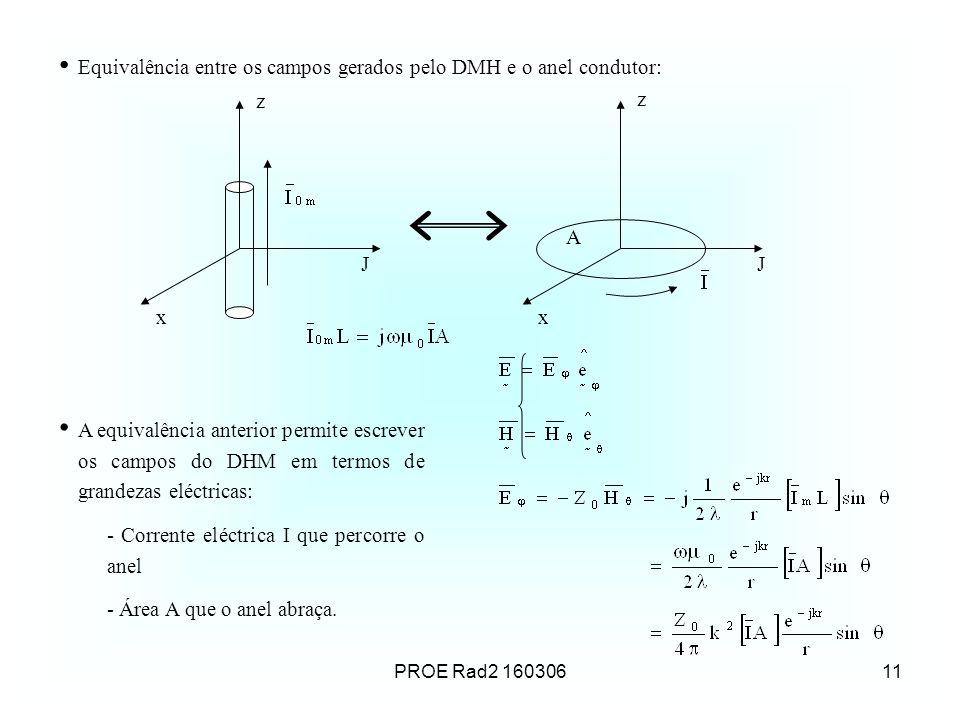 PROE Rad2 16030611 Equivalência entre os campos gerados pelo DMH e o anel condutor: z J x A z J x A equivalência anterior permite escrever os campos d