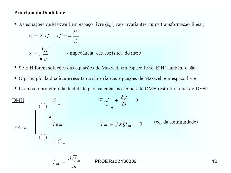 PROE Rad2 16030612 Princípio da Dualidade As equações de Maxwell em espaço livre (ε,μ) são invariantes numa transformação linear; - impedância caracte
