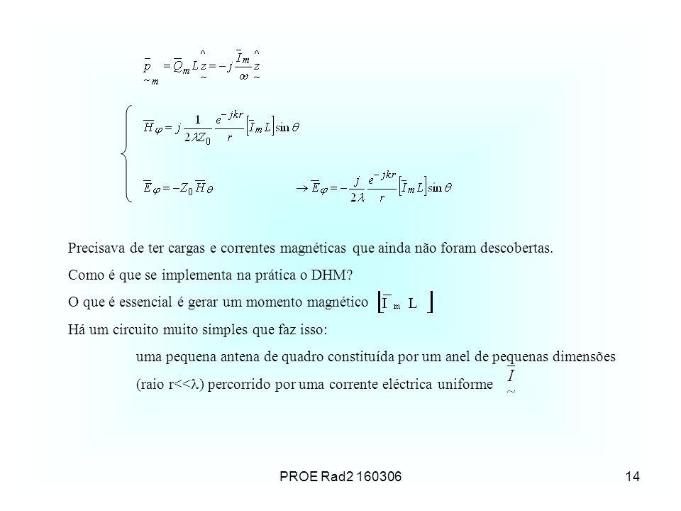 PROE Rad2 16030614 Precisava de ter cargas e correntes magnéticas que ainda não foram descobertas. Como é que se implementa na prática o DHM? O que é