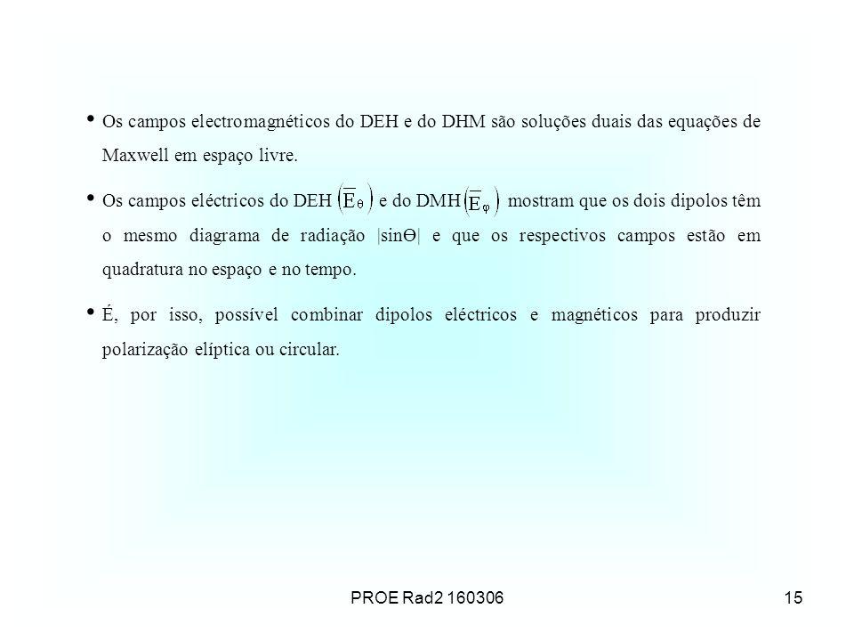 PROE Rad2 16030615 Os campos electromagnéticos do DEH e do DHM são soluções duais das equações de Maxwell em espaço livre. Os campos eléctricos do DEH