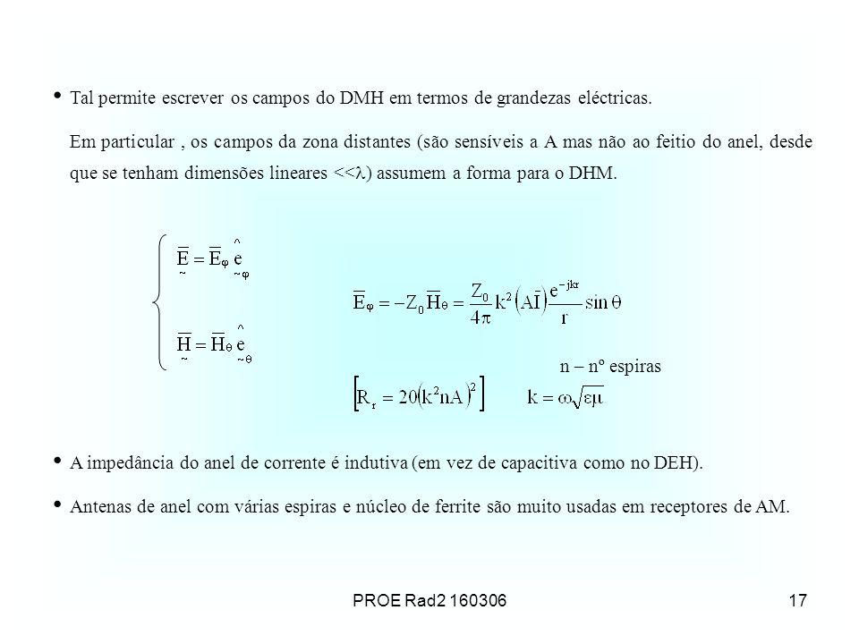 PROE Rad2 16030617 Tal permite escrever os campos do DMH em termos de grandezas eléctricas. Em particular, os campos da zona distantes (são sensíveis