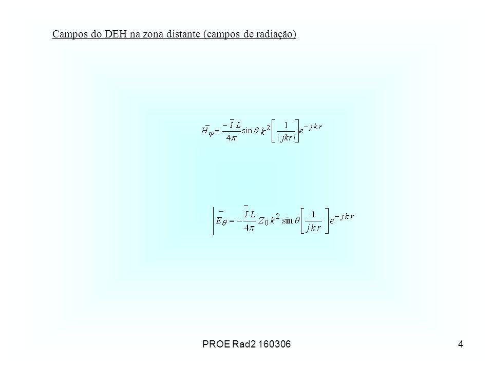 PROE Rad2 1603064 Campos do DEH na zona distante (campos de radiação)