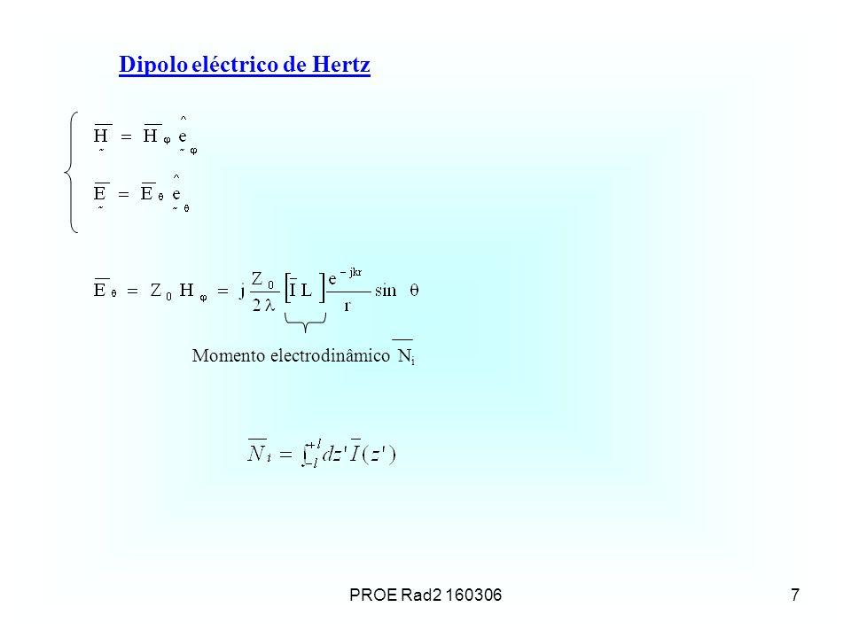 7 Dipolo eléctrico de Hertz Momento electrodinâmico N i