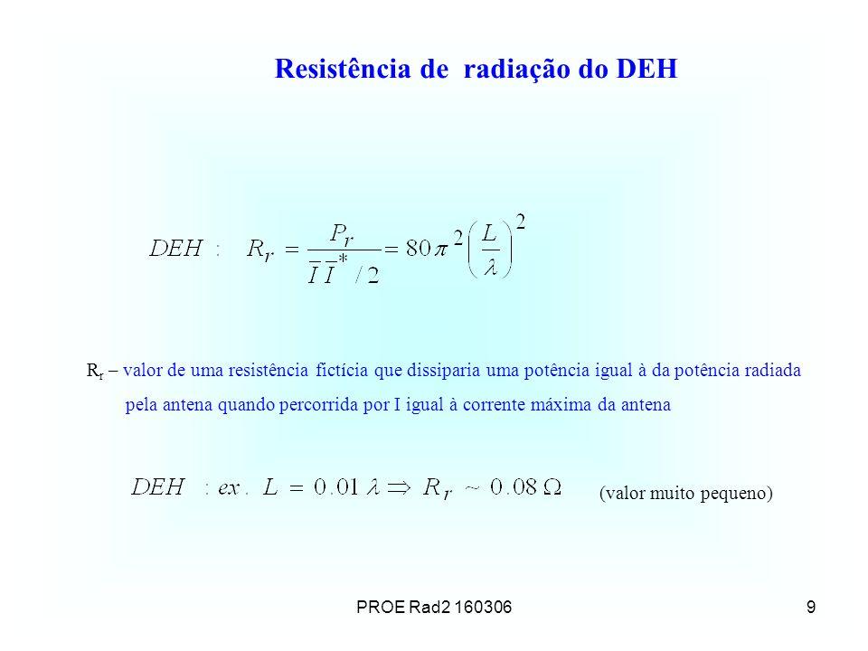 PROE Rad2 1603069 Resistência de radiação do DEH R r – valor de uma resistência fictícia que dissiparia uma potência igual à da potência radiada pela