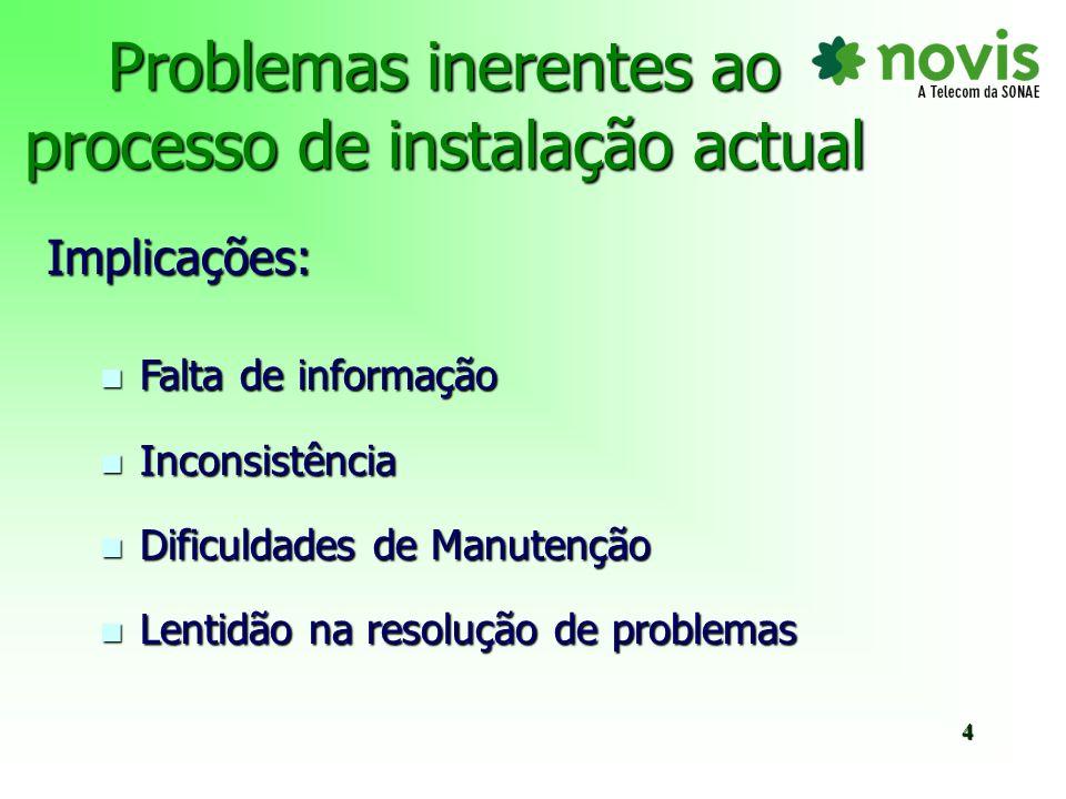 Solução n Tipificação das redes de cliente n Automatização do processo de instalação de um novo cliente Software de configuração dos Cisco 5